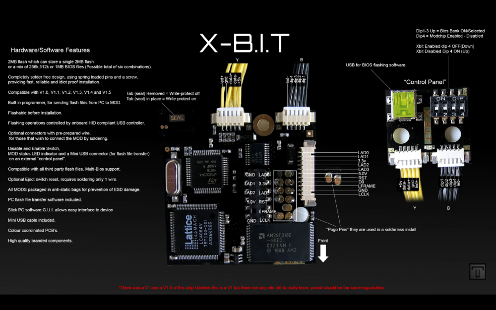5ace5b509ce2e_X-BITConnections.thumb.png.1f2e8796d9c6262c5ed13beb55e67701.png